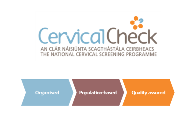 Cervical Screening from Public Health to Clinical Outcomes